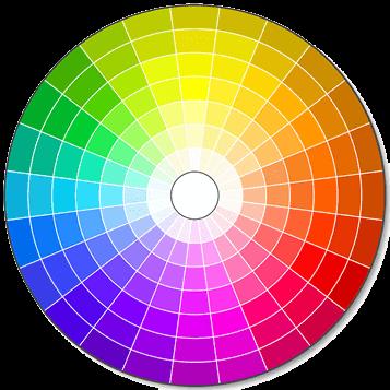 Test couleur les harmonies color es - Couleur chaude et couleur froide ...